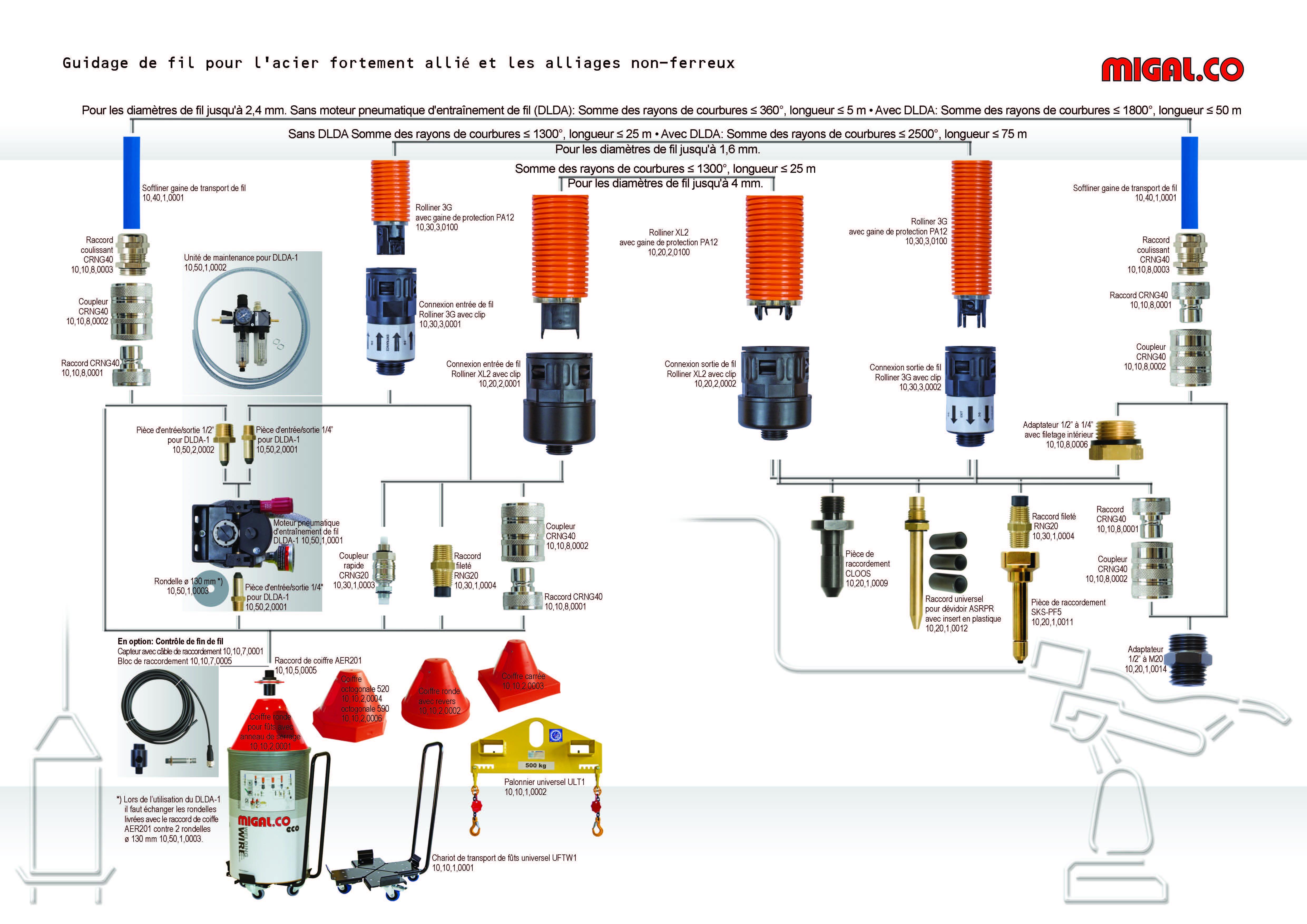 Ultra-l/éger en Alliage daluminium Pliable v/élo Adaptateur de Pince de d/érailleur Avant r/églable Sugoyi Adaptateur de d/érailleur Avant